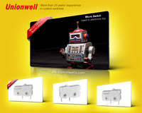 //static.unionwellgermany.com/cloud/pjBpoKkpRliSojilrmlmk/Micro-Switch-Supplier.jpg