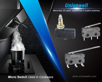 //static.unionwellgermany.com/cloud/plBpoKkpRliSminqonlrk/micro-switch-manufacturer59.jpg